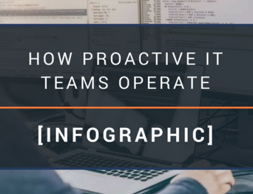 How Proactive IT Teams Operate [inc. Infographic]