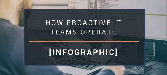 How Proactive IT Teams Operate [Infographic]