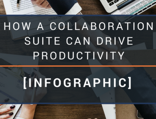 How a Collaboration Suite Can Drive Productivity [Infographic]